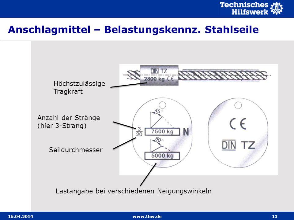 Anschlagmittel – Belastungskennz. Stahlseile 16.04.2014www.thw.de13 Höchstzulässige Tragkraft Anzahl der Stränge (hier 3-Strang) Seildurchmesser Lasta