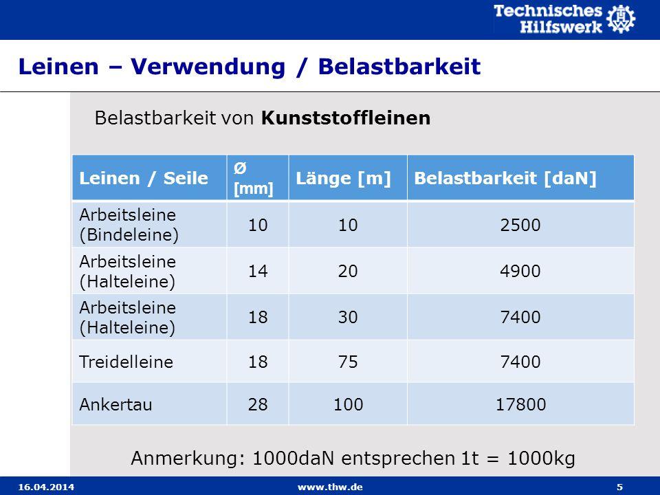 Leinen – Verwendung / Belastbarkeit Leinen / Seile Ø [mm] Länge [m]Belastbarkeit [daN] Arbeitsleine (Bindeleine) 10 2500 Arbeitsleine (Halteleine) 142