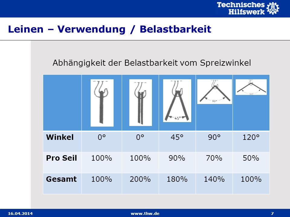 Leinen – Verwendung / Belastbarkeit 16.04.2014www.thw.de7 Winkel0° 45°90°120° Pro Seil100% 90%70%50% Gesamt100%200%180%140%100% Abhängigkeit der Belas
