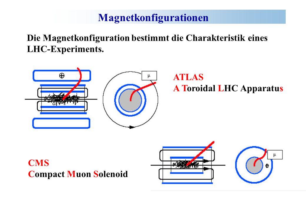 Magnetkonfigurationen Die Magnetkonfiguration bestimmt die Charakteristik eines LHC-Experiments. ATLAS A Toroidal LHC Apparatus CMS Compact Muon Solen