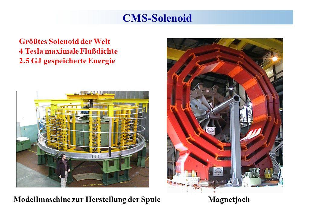 CMS-Solenoid Modellmaschine zur Herstellung der SpuleMagnetjoch Größtes Solenoid der Welt 4 Tesla maximale Flußdichte 2.5 GJ gespeicherte Energie