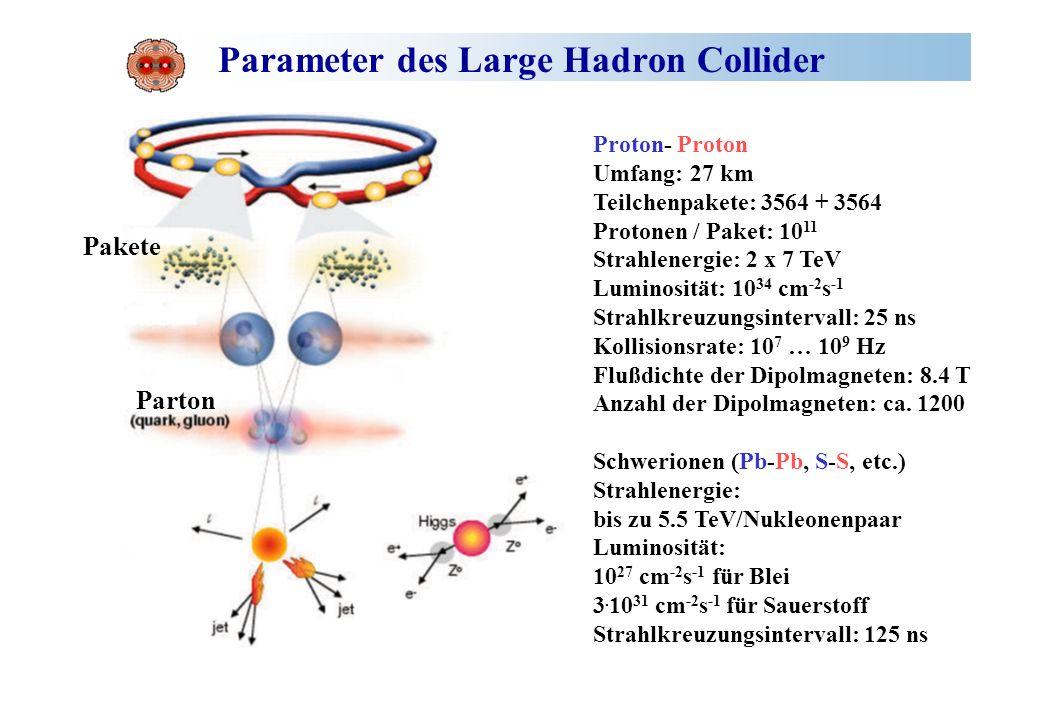 Parameter des Large Hadron Collider Proton- Proton Umfang: 27 km Teilchenpakete: 3564 + 3564 Protonen / Paket: 10 11 Strahlenergie: 2 x 7 TeV Luminosi