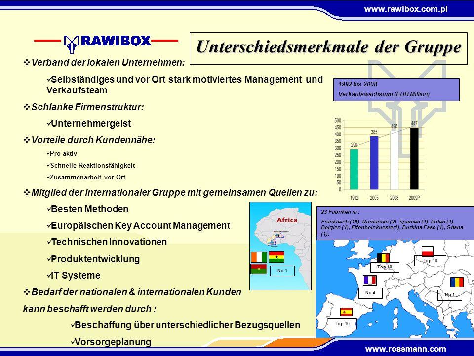 www.rawibox.com.pl www.rossmann.com Unterschiedsmerkmale der Gruppe Verband der lokalen Unternehmen: Selbständiges und vor Ort stark motiviertes Manag