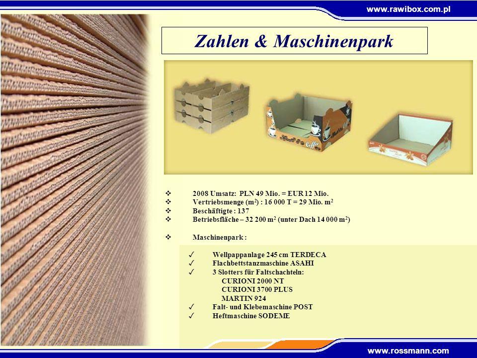 www.rawibox.com.pl www.rossmann.com Zahlen & Maschinenpark 2008 Umsatz: PLN 49 Mio. = EUR 12 Mio. Vertriebsmenge (m 2 ) : 16 000 T = 29 Mio. m 2 Besch