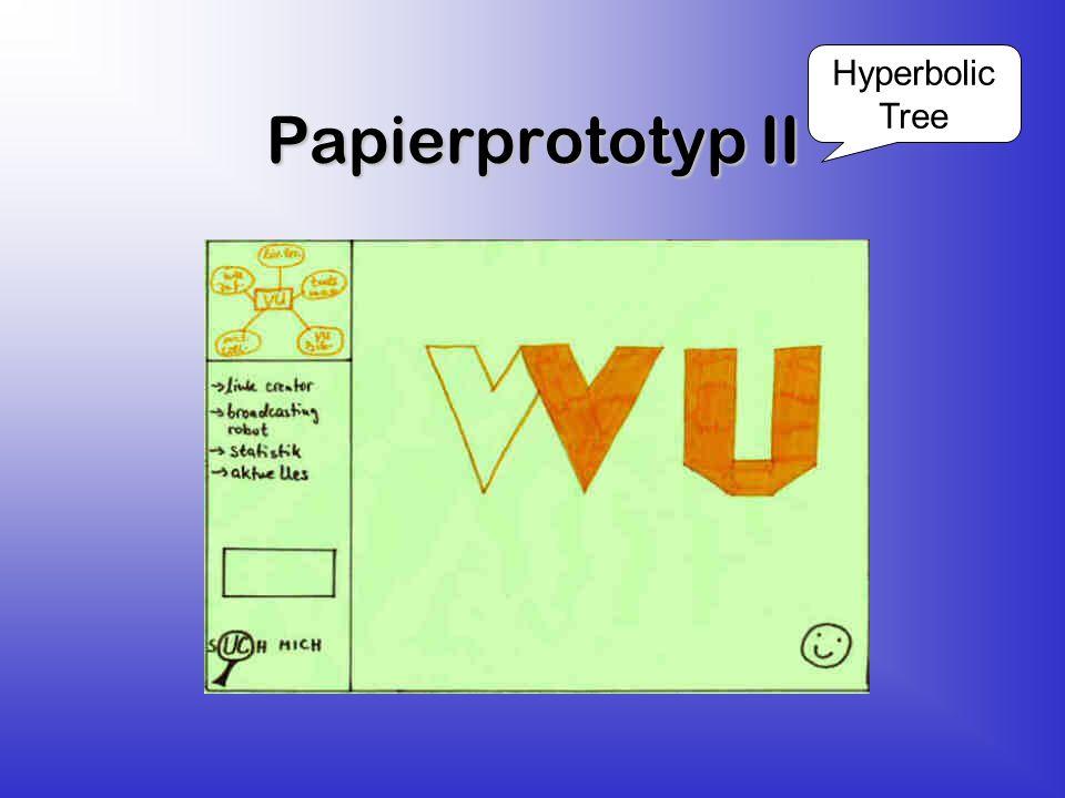 Papierprototyp II Hyperbolic Tree