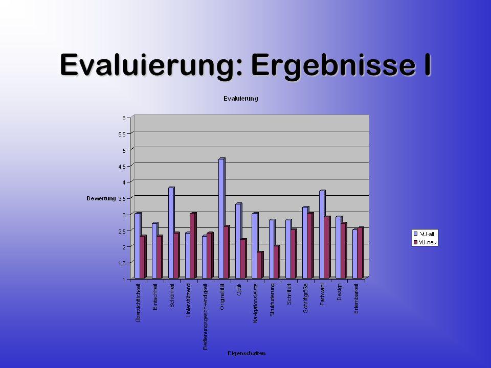 Evaluierung: Ergebnisse I