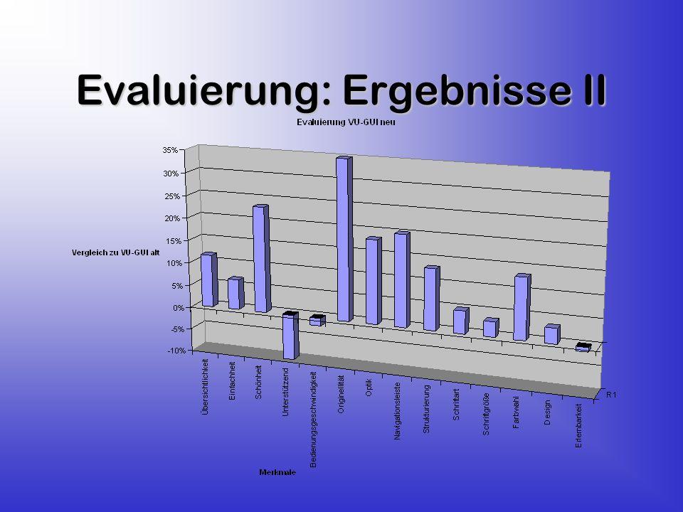 Evaluierung: Ergebnisse II