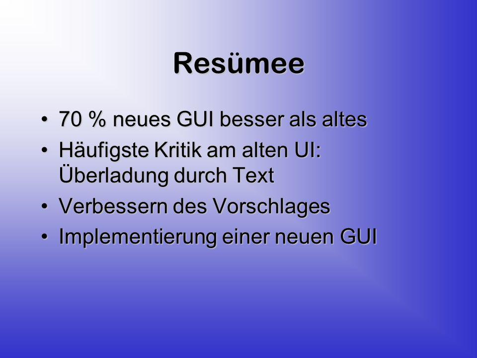 Resümee 70 % neues GUI besser als altes70 % neues GUI besser als altes Häufigste Kritik am alten UI: Überladung durch TextHäufigste Kritik am alten UI: Überladung durch Text Verbessern des VorschlagesVerbessern des Vorschlages Implementierung einer neuen GUIImplementierung einer neuen GUI