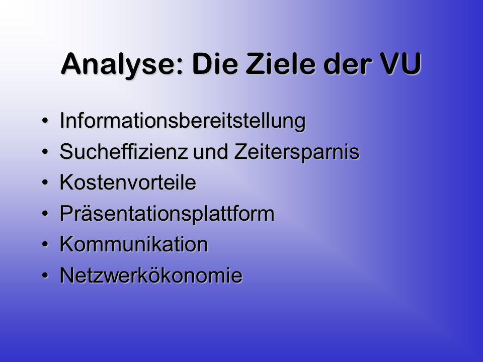 libraries Analyse: Aufbau der VU Mainpage VU Living lectures (66) Tools & manuals (309) VU Bibliothek (805) Materials Collection (469) WU Info (162) - search - link creator - broadcasting robot - statistik