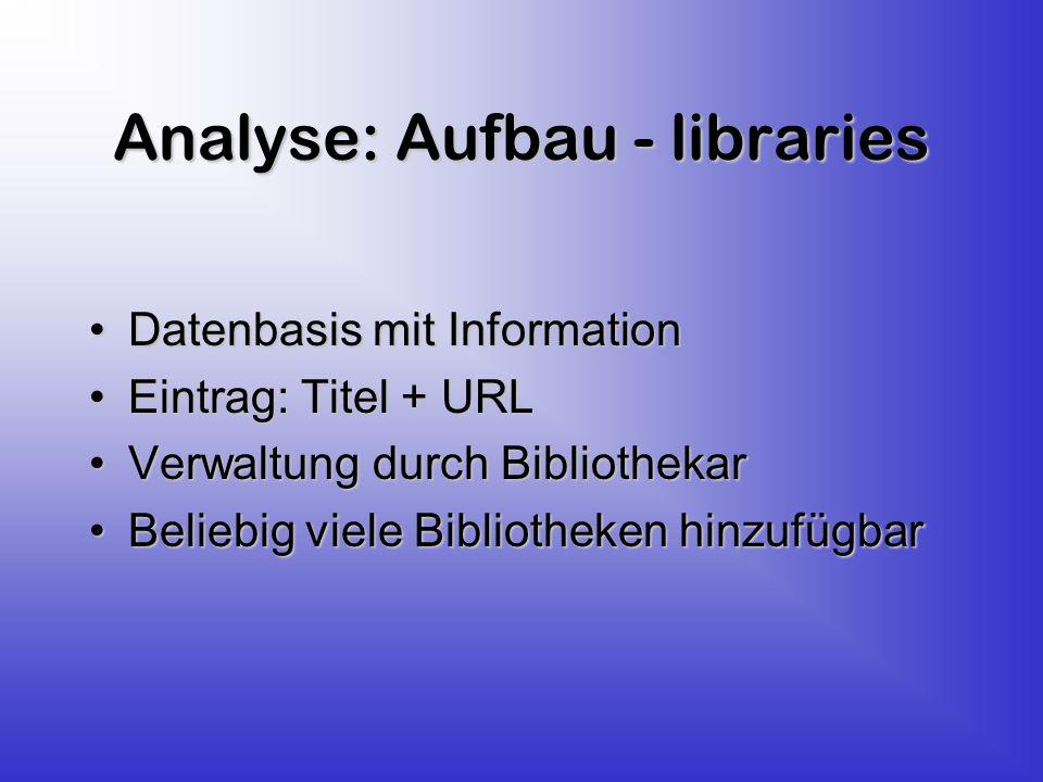 Analyse: Aufbau - libraries Datenbasis mit InformationDatenbasis mit Information Eintrag: Titel + URLEintrag: Titel + URL Verwaltung durch BibliothekarVerwaltung durch Bibliothekar Beliebig viele Bibliotheken hinzufügbarBeliebig viele Bibliotheken hinzufügbar