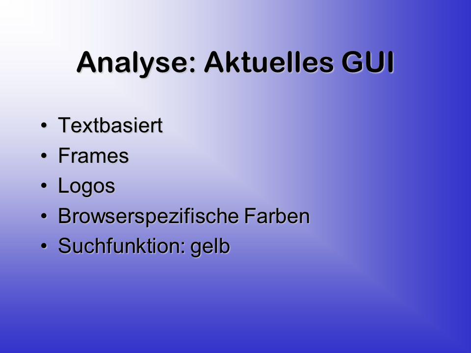 Analyse: Aktuelles GUI TextbasiertTextbasiert FramesFrames LogosLogos Browserspezifische FarbenBrowserspezifische Farben Suchfunktion: gelbSuchfunktion: gelb