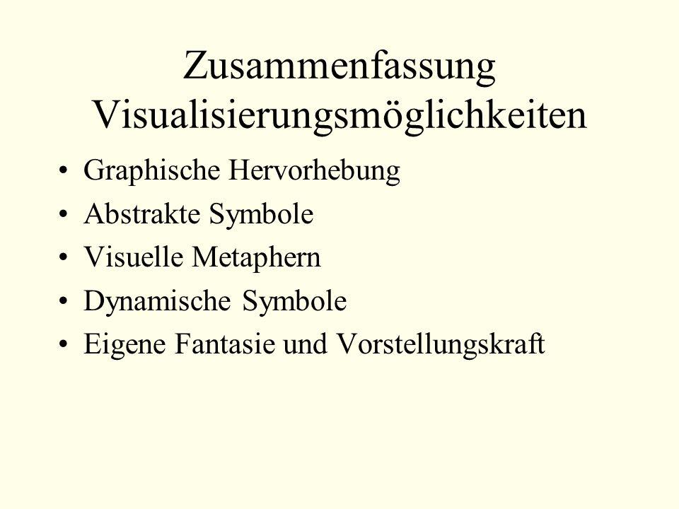Zusammenfassung Visualisierungsmöglichkeiten Graphische Hervorhebung Abstrakte Symbole Visuelle Metaphern Dynamische Symbole Eigene Fantasie und Vorstellungskraft