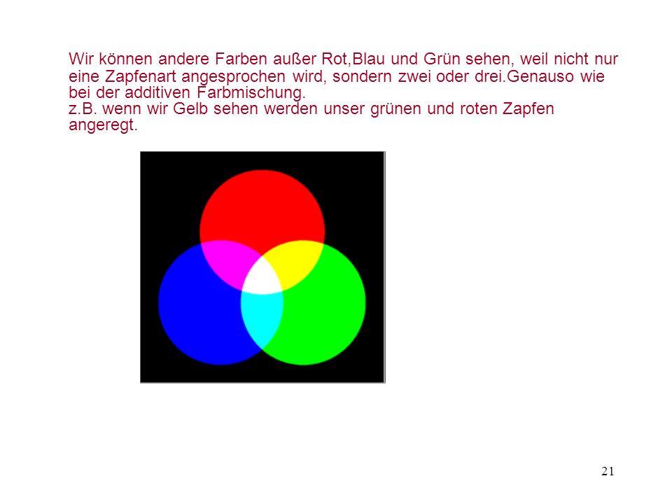 21 Wir können andere Farben außer Rot,Blau und Grün sehen, weil nicht nur eine Zapfenart angesprochen wird, sondern zwei oder drei.Genauso wie bei der
