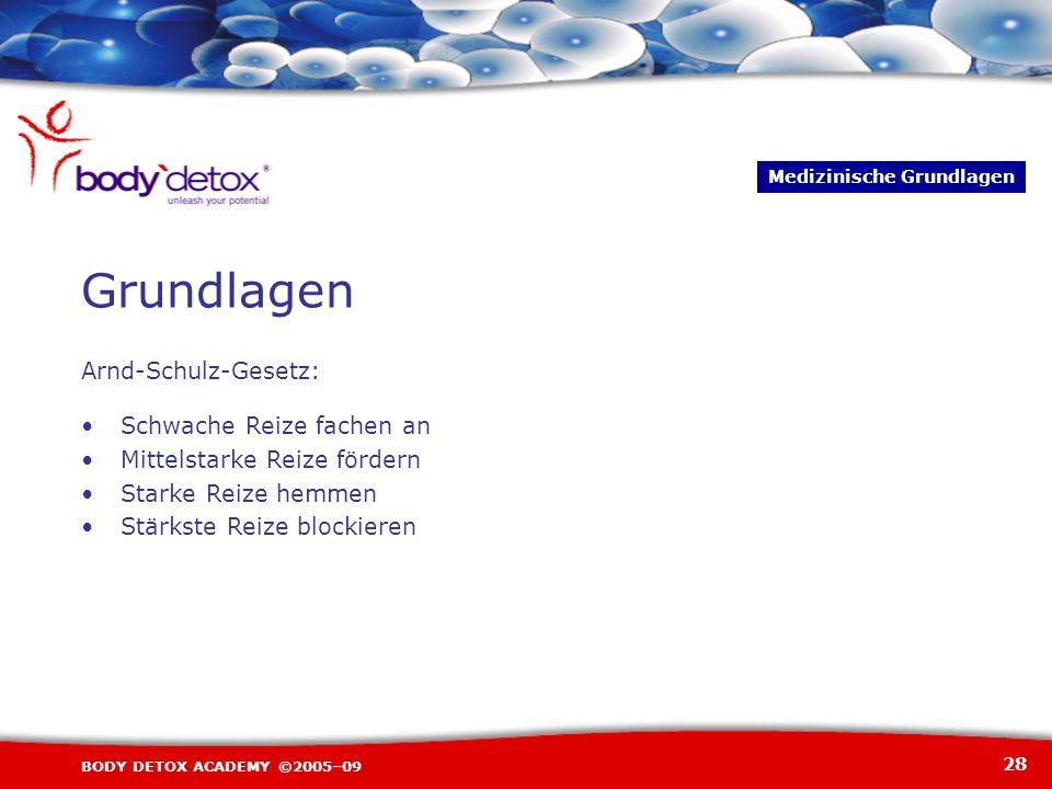 28 BODY DETOX ACADEMY ©2005–09 Arnd-Schulz-Gesetz: Schwache Reize fachen an Mittelstarke Reize fördern Starke Reize hemmen Stärkste Reize blockieren M
