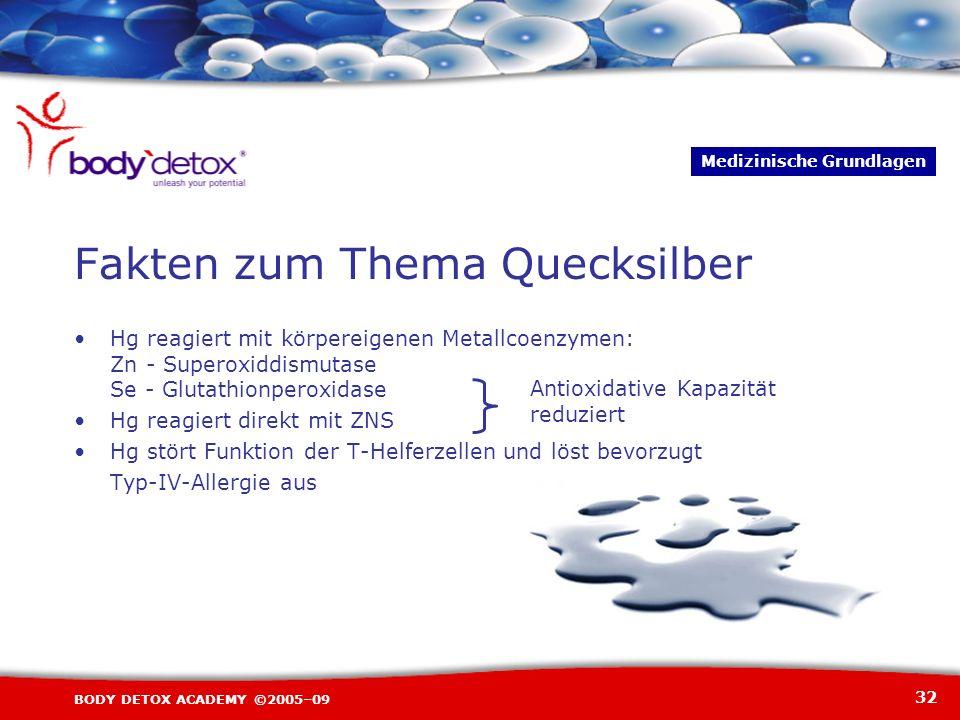 32 BODY DETOX ACADEMY ©2005–09 Fakten zum Thema Quecksilber Hg reagiert mit körpereigenen Metallcoenzymen: Zn - Superoxiddismutase Se - Glutathionpero