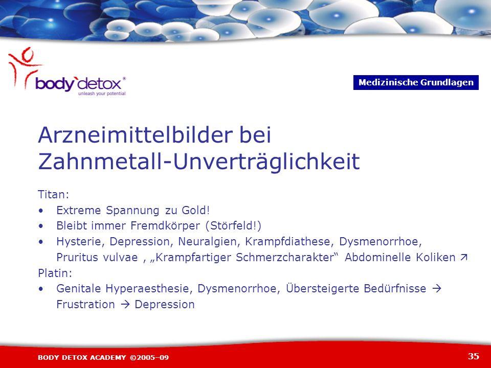 35 BODY DETOX ACADEMY ©2005–09 Arzneimittelbilder bei Zahnmetall-Unverträglichkeit Titan: Extreme Spannung zu Gold! Bleibt immer Fremdkörper (Störfeld