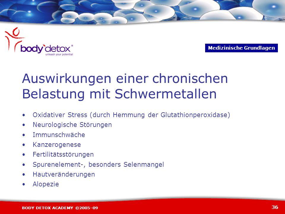 36 BODY DETOX ACADEMY ©2005–09 Auswirkungen einer chronischen Belastung mit Schwermetallen Oxidativer Stress (durch Hemmung der Glutathionperoxidase)
