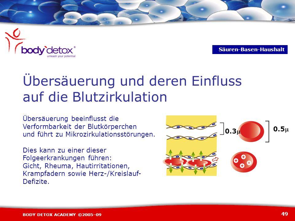 49 BODY DETOX ACADEMY ©2005–09 Übersäuerung und deren Einfluss auf die Blutzirkulation 0.3 0.5 Übersäuerung beeinflusst die Verformbarkeit der Blutkör