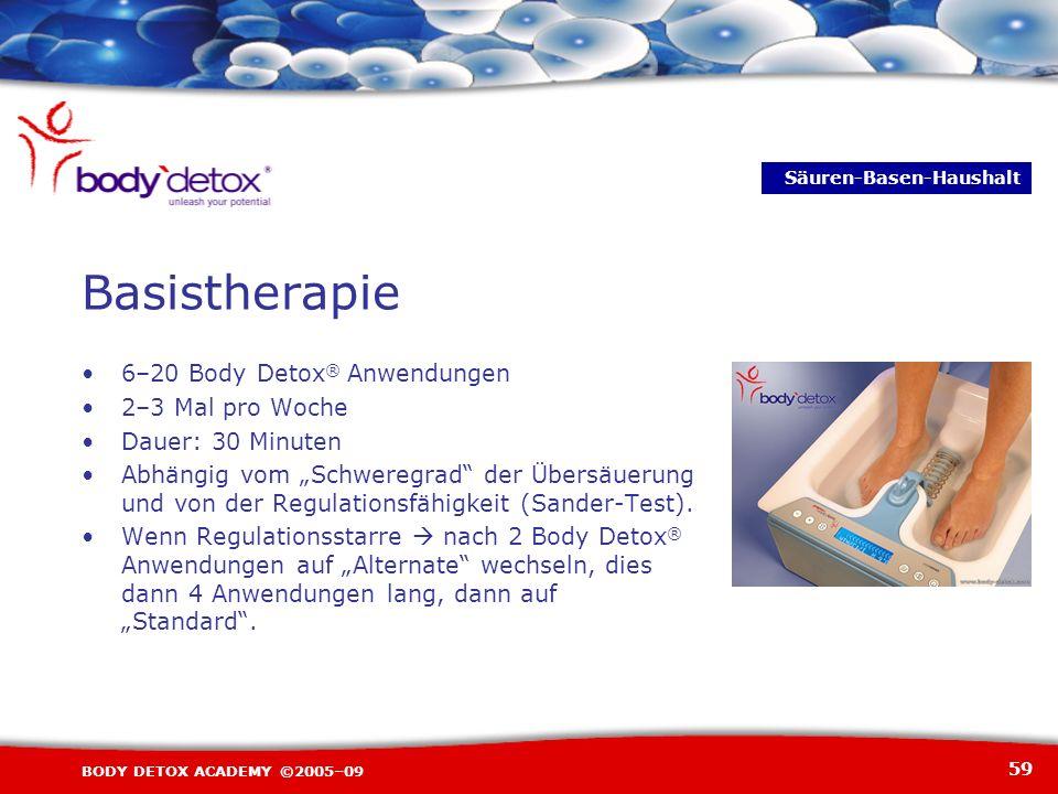 59 BODY DETOX ACADEMY ©2005–09 Basistherapie 6–20 Body Detox ® Anwendungen 2–3 Mal pro Woche Dauer: 30 Minuten Abhängig vom Schweregrad der Übersäueru