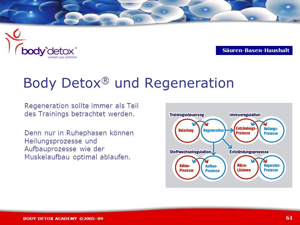 61 BODY DETOX ACADEMY ©2005–09 Regeneration sollte immer als Teil des Trainings betrachtet werden. Denn nur in Ruhephasen können Heilungsprozesse und