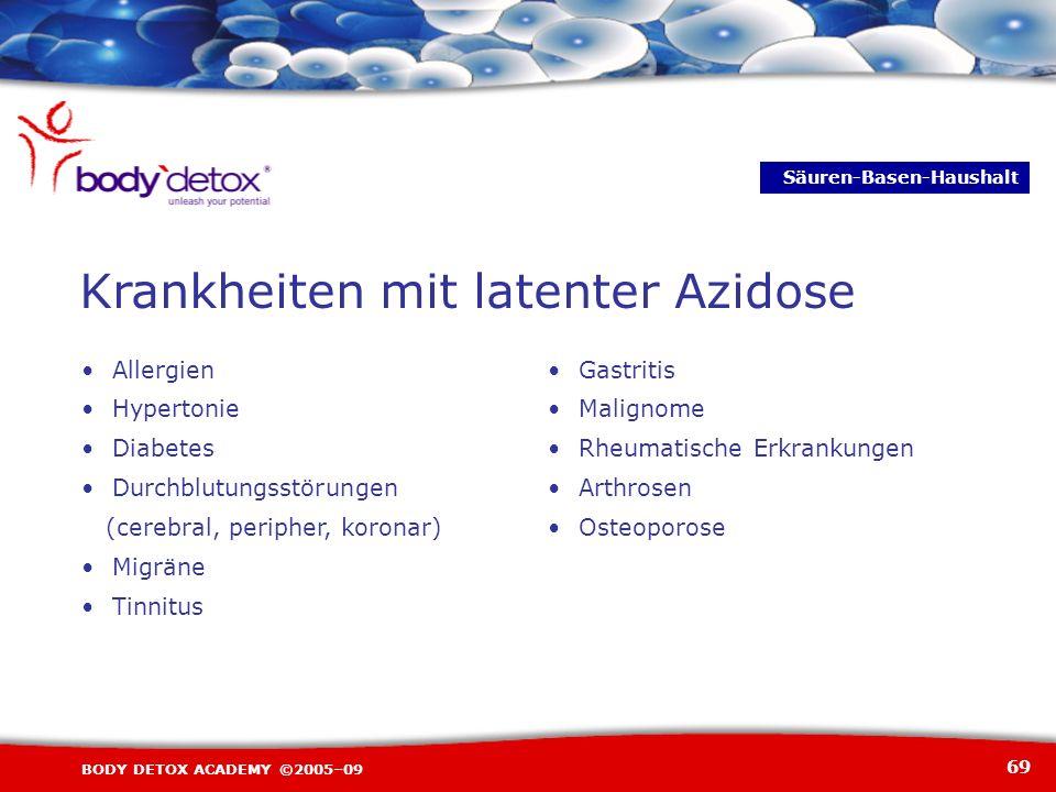 69 BODY DETOX ACADEMY ©2005–09 Krankheiten mit latenter Azidose Allergien Hypertonie Diabetes Durchblutungsstörungen (cerebral, peripher, koronar) Mig