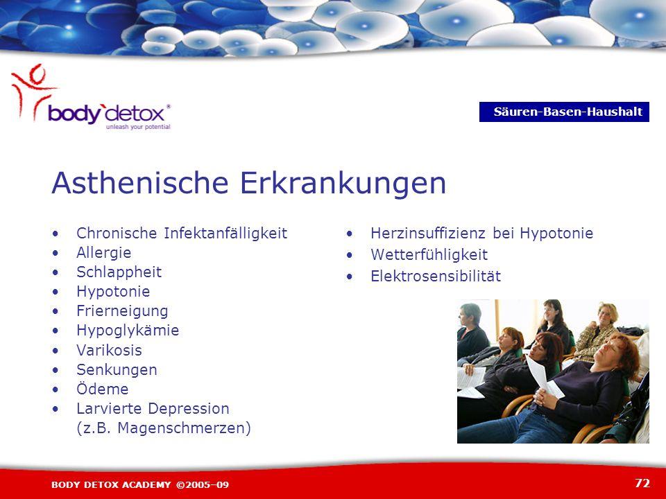 72 BODY DETOX ACADEMY ©2005–09 Asthenische Erkrankungen Chronische Infektanfälligkeit Allergie Schlappheit Hypotonie Frierneigung Hypoglykämie Varikos