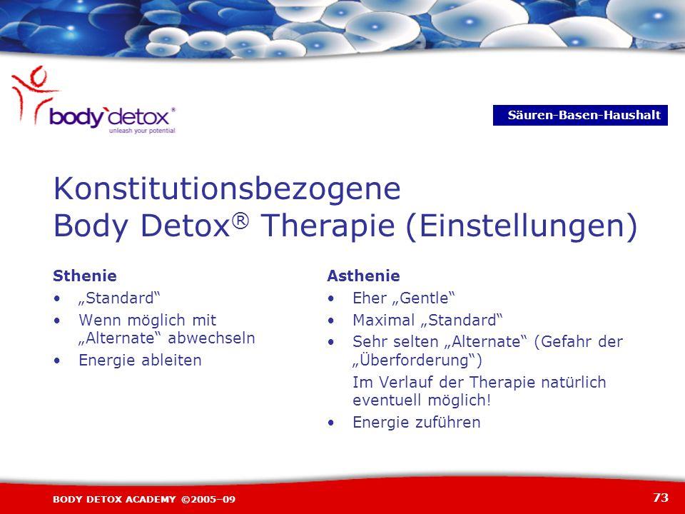 73 BODY DETOX ACADEMY ©2005–09 Konstitutionsbezogene Body Detox ® Therapie (Einstellungen) Sthenie Standard Wenn möglich mit Alternate abwechseln Ener