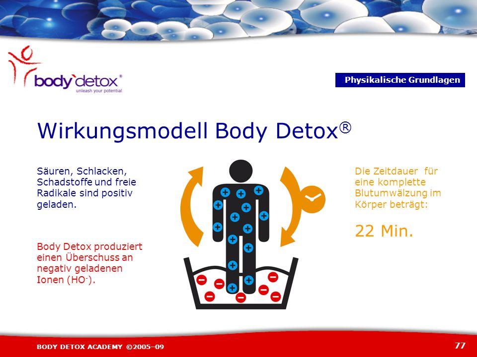 77 BODY DETOX ACADEMY ©2005–09 Die Zeitdauer für eine komplette Blutumwälzung im Körper beträgt: 22 Min. Säuren, Schlacken, Schadstoffe und freie Radi
