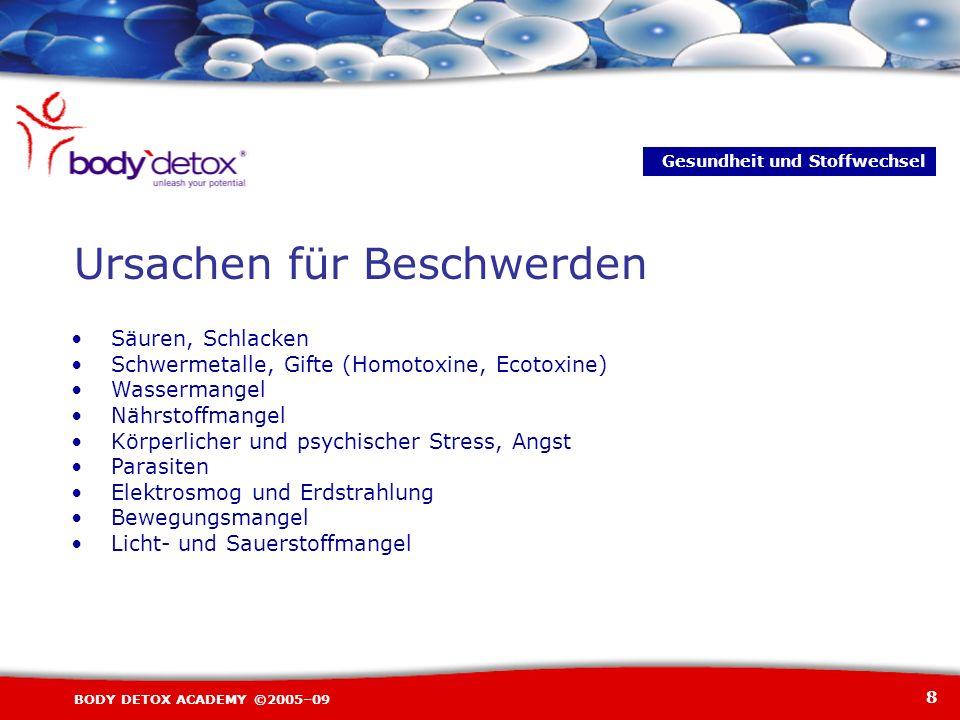 8 BODY DETOX ACADEMY ©2005–09 Ursachen für Beschwerden Säuren, Schlacken Schwermetalle, Gifte (Homotoxine, Ecotoxine) Wassermangel Nährstoffmangel Kör