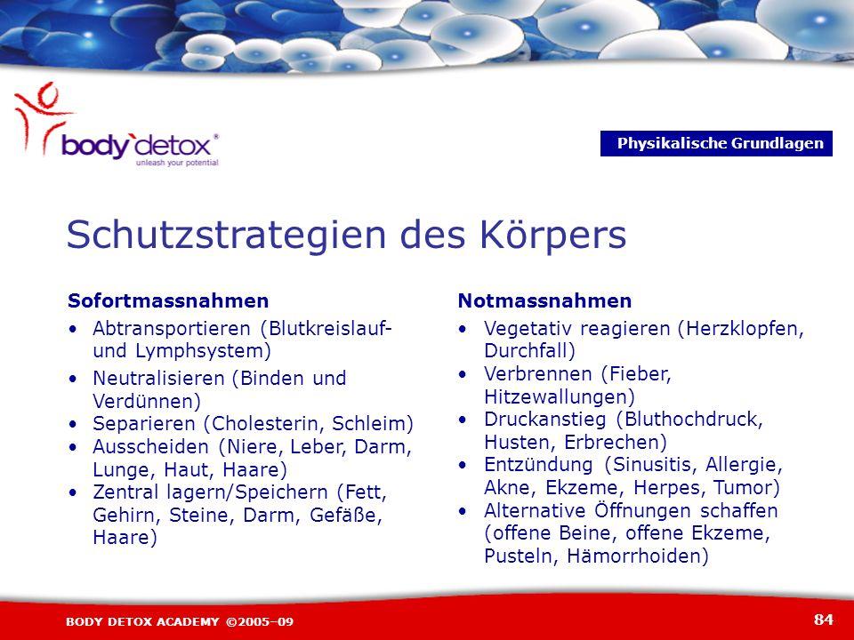 84 BODY DETOX ACADEMY ©2005–09 Schutzstrategien des Körpers Sofortmassnahmen Abtransportieren (Blutkreislauf- und Lymphsystem) Neutralisieren (Binden
