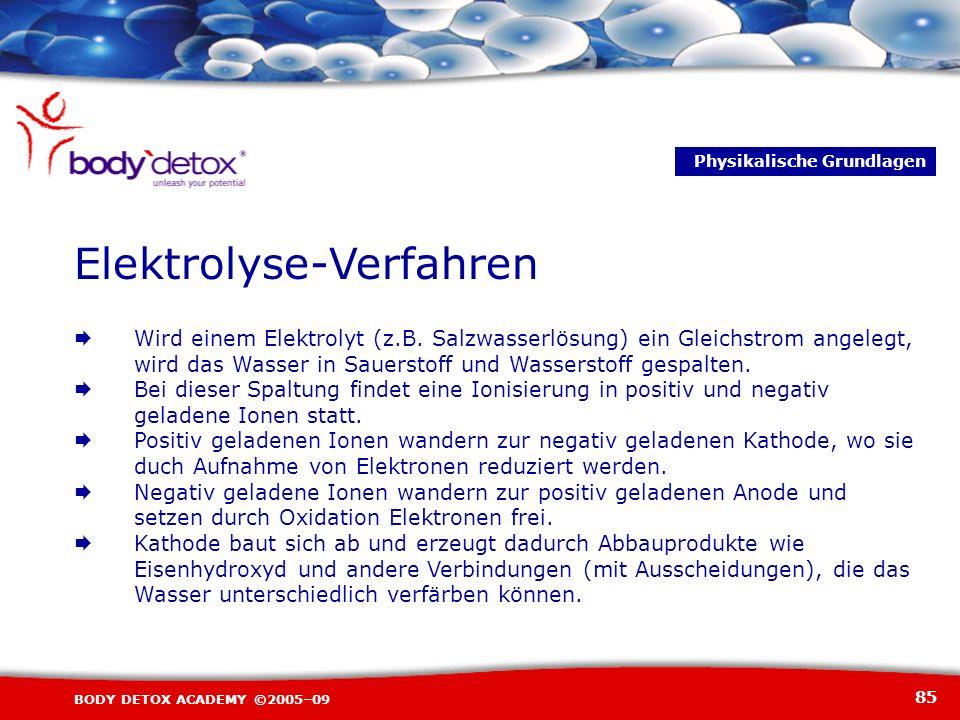 85 BODY DETOX ACADEMY ©2005–09 Wird einem Elektrolyt (z.B. Salzwasserlösung) ein Gleichstrom angelegt, wird das Wasser in Sauerstoff und Wasserstoff g