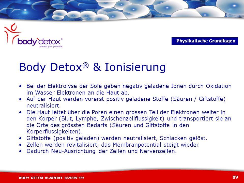 89 BODY DETOX ACADEMY ©2005–09 Bei der Elektrolyse der Sole geben negativ geladene Ionen durch Oxidation im Wasser Elektronen an die Haut ab. Auf der