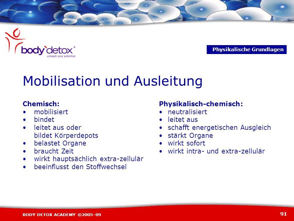 91 BODY DETOX ACADEMY ©2005–09 Mobilisation und Ausleitung Chemisch: mobilisiert bindet leitet aus oder bildet Körperdepots belastet Organe braucht Ze