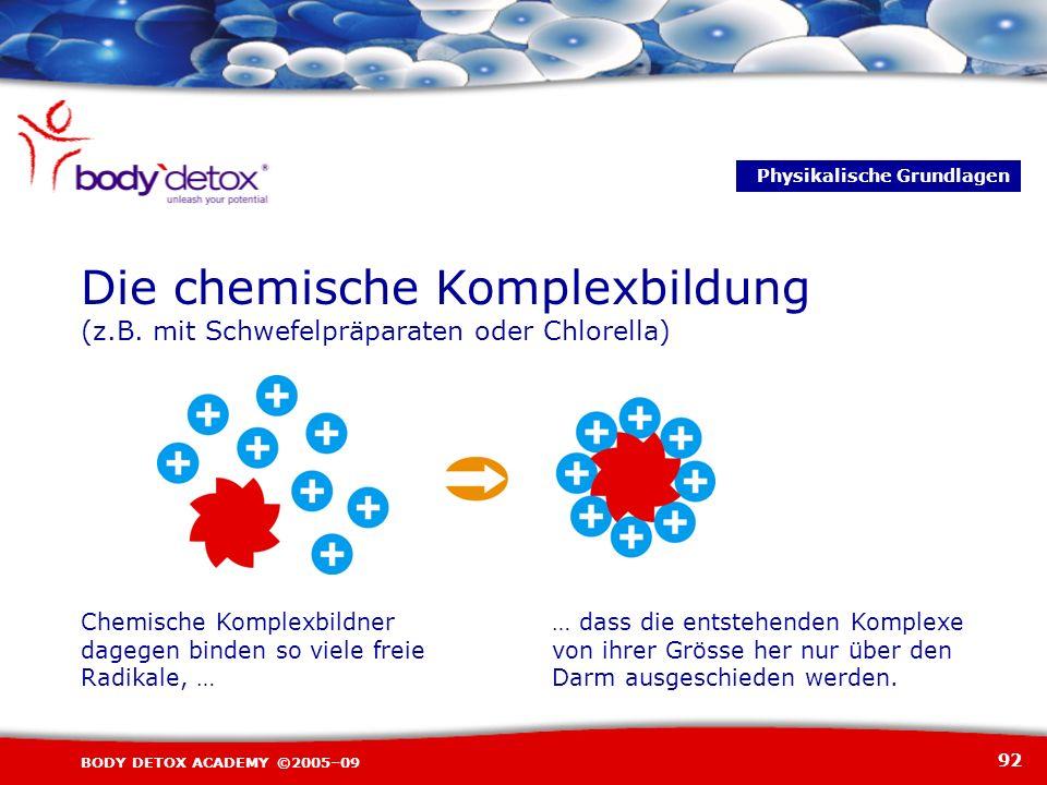 92 BODY DETOX ACADEMY ©2005–09 Die chemische Komplexbildung (z.B. mit Schwefelpräparaten oder Chlorella) Chemische Komplexbildner dagegen binden so vi