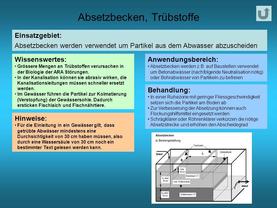 Absetzbecken, Trübstoffe Einsatzgebiet: Absetzbecken werden verwendet um Partikel aus dem Abwasser abzuscheiden Wissenswertes: Grössere Mengen an Trübstoffen verursachen in der Biologie der ARA Störungen.