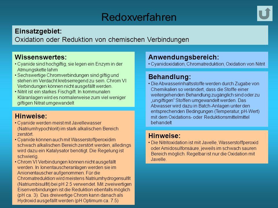 Redoxverfahren Einsatzgebiet: Oxidation oder Reduktion von chemischen Verbindungen Wissenswertes: Cyanide sind hochgiftig, sie legen ein Enzym in der Atmungskette lahm Sechswertige Chromverbindungen sind giftig und stehen im Verdacht krebserregend zu sein.