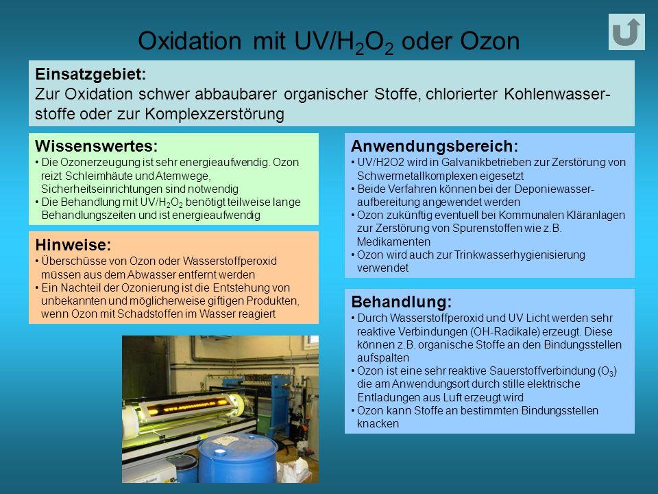 Oxidation mit UV/H 2 O 2 oder Ozon Einsatzgebiet: Zur Oxidation schwer abbaubarer organischer Stoffe, chlorierter Kohlenwasser- stoffe oder zur Komplexzerstörung Wissenswertes: Die Ozonerzeugung ist sehr energieaufwendig.