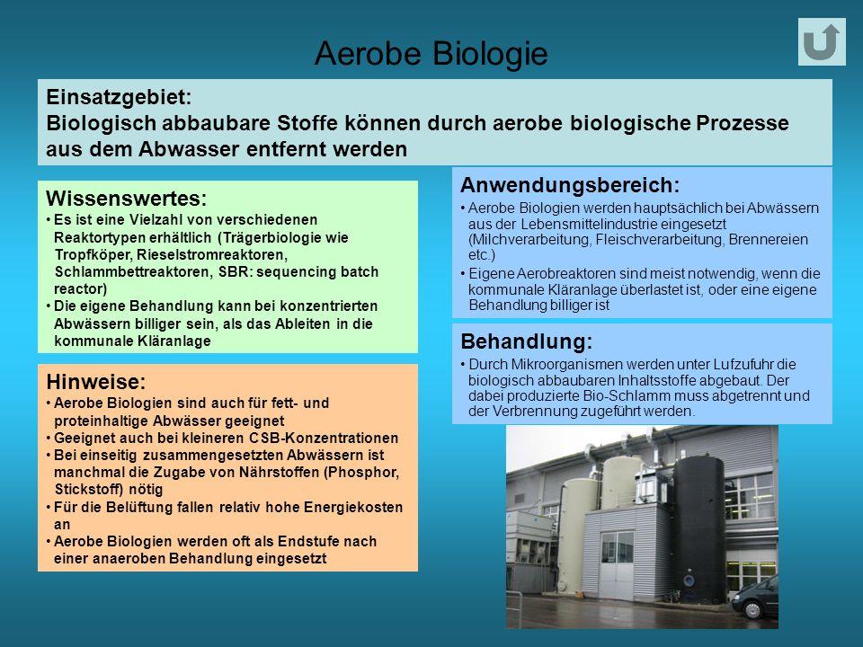 Aerobe Biologie Einsatzgebiet: Biologisch abbaubare Stoffe können durch aerobe biologische Prozesse aus dem Abwasser entfernt werden Wissenswertes: Es ist eine Vielzahl von verschiedenen Reaktortypen erhältlich (Trägerbiologie wie Tropfköper, Rieselstromreaktoren, Schlammbettreaktoren, SBR: sequencing batch reactor) Die eigene Behandlung kann bei konzentrierten Abwässern billiger sein, als das Ableiten in die kommunale Kläranlage Anwendungsbereich: Aerobe Biologien werden hauptsächlich bei Abwässern aus der Lebensmittelindustrie eingesetzt (Milchverarbeitung, Fleischverarbeitung, Brennereien etc.) Eigene Aerobreaktoren sind meist notwendig, wenn die kommunale Kläranlage überlastet ist, oder eine eigene Behandlung billiger ist Hinweise: Aerobe Biologien sind auch für fett- und proteinhaltige Abwässer geeignet Geeignet auch bei kleineren CSB-Konzentrationen Bei einseitig zusammengesetzten Abwässern ist manchmal die Zugabe von Nährstoffen (Phosphor, Stickstoff) nötig Für die Belüftung fallen relativ hohe Energiekosten an Aerobe Biologien werden oft als Endstufe nach einer anaeroben Behandlung eingesetzt Behandlung: Durch Mikroorganismen werden unter Lufzufuhr die biologisch abbaubaren Inhaltsstoffe abgebaut.