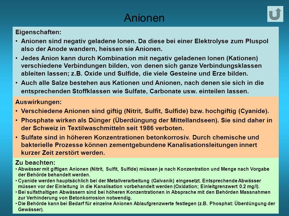 Anionen Eigenschaften: Anionen sind negativ geladene Ionen.