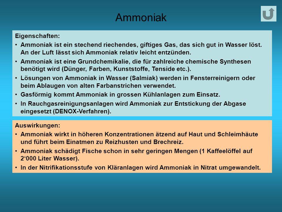 Ammoniak Eigenschaften: Ammoniak ist ein stechend riechendes, giftiges Gas, das sich gut in Wasser löst.