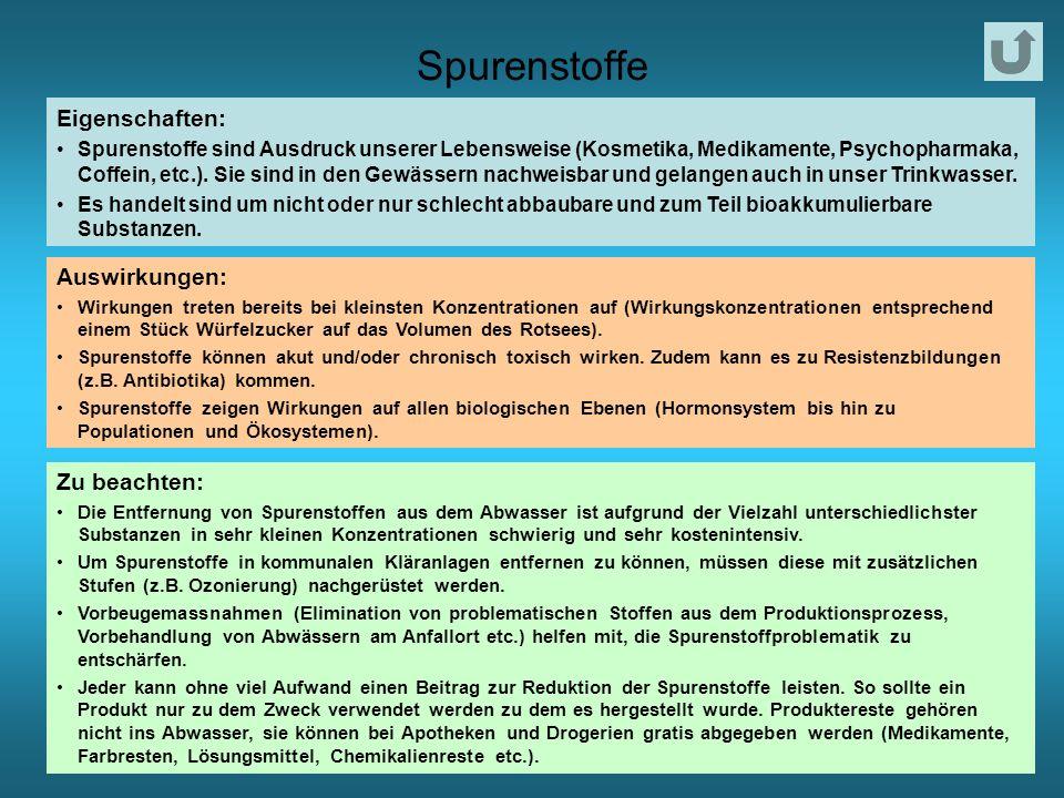 Spurenstoffe Eigenschaften: Spurenstoffe sind Ausdruck unserer Lebensweise (Kosmetika, Medikamente, Psychopharmaka, Coffein, etc.).