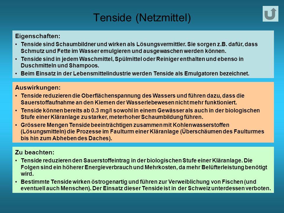 Tenside (Netzmittel) Eigenschaften: Tenside sind Schaumbildner und wirken als Lösungsvermittler.