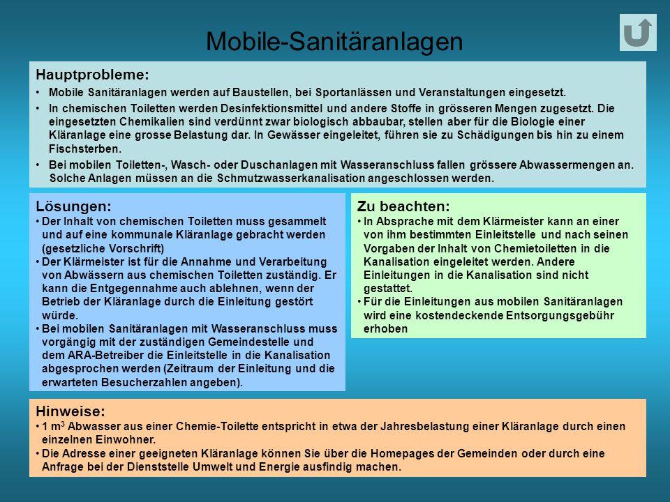 Mobile-Sanitäranlagen Hauptprobleme: Mobile Sanitäranlagen werden auf Baustellen, bei Sportanlässen und Veranstaltungen eingesetzt.