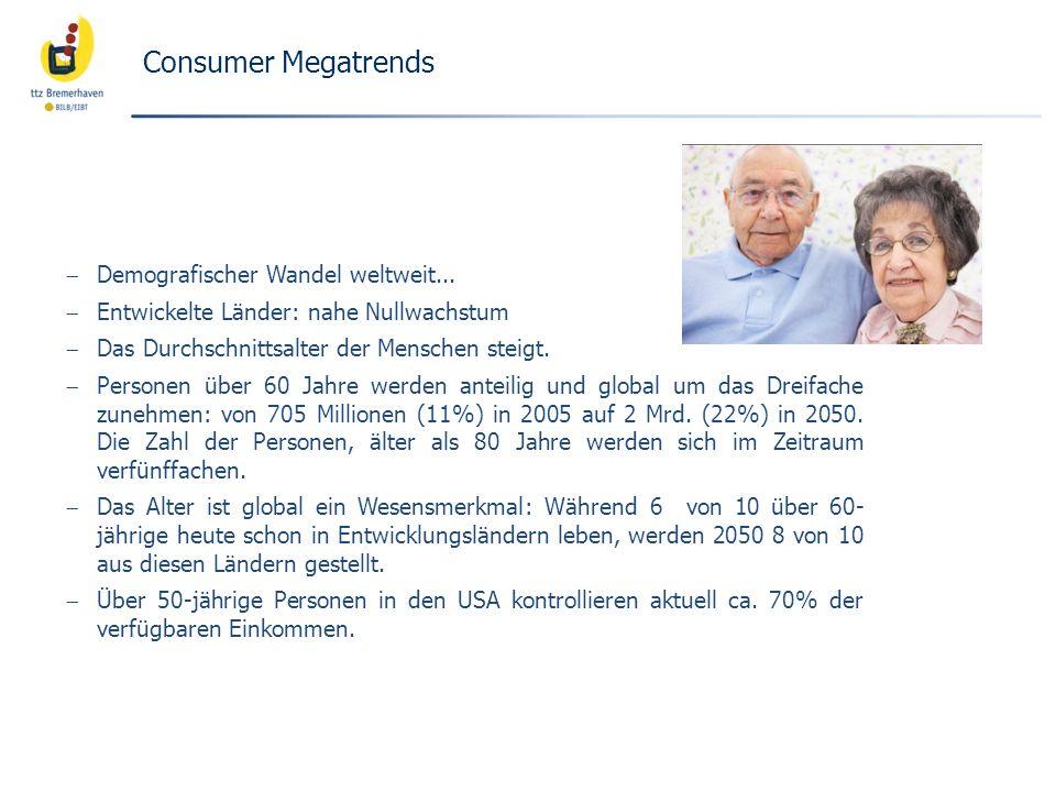 Consumer Megatrends Demografischer Wandel weltweit... Entwickelte Länder: nahe Nullwachstum Das Durchschnittsalter der Menschen steigt. Personen über
