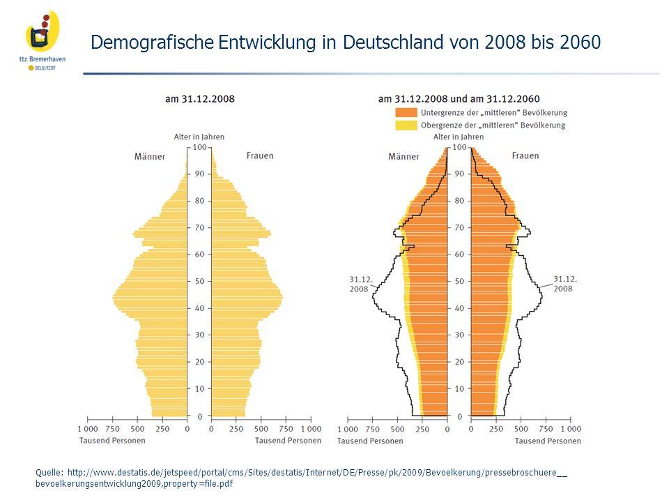 Demografische Entwicklung in Deutschland von 2008 bis 2060 Quelle: http://www.destatis.de/jetspeed/portal/cms/Sites/destatis/Internet/DE/Presse/pk/200