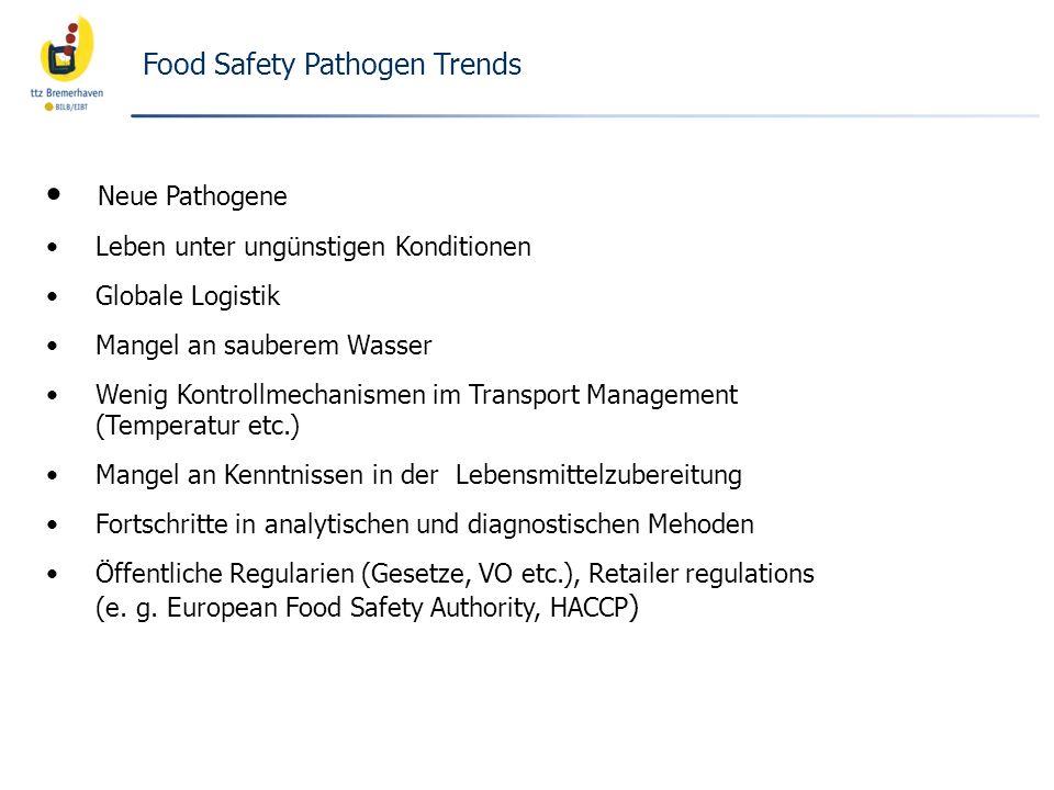 Food Safety Pathogen Trends Neue Pathogene Leben unter ungünstigen Konditionen Globale Logistik Mangel an sauberem Wasser Wenig Kontrollmechanismen im