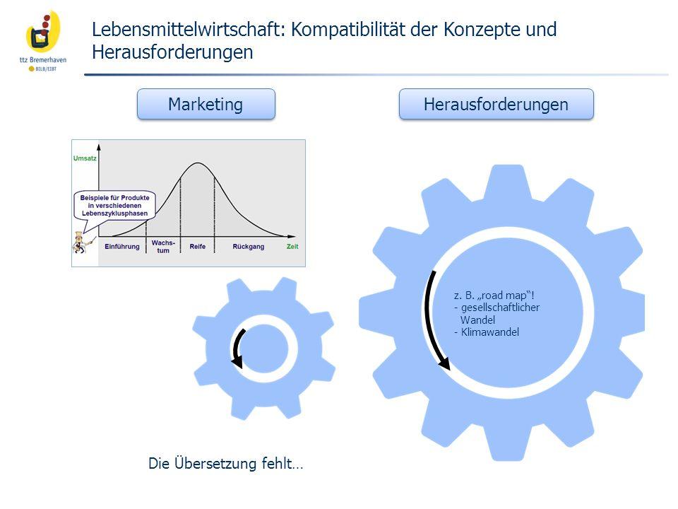 Lebensmittelwirtschaft: Kompatibilität der Konzepte und Herausforderungen Marketing Herausforderungen Die Übersetzung fehlt… z. B. road map! - gesells