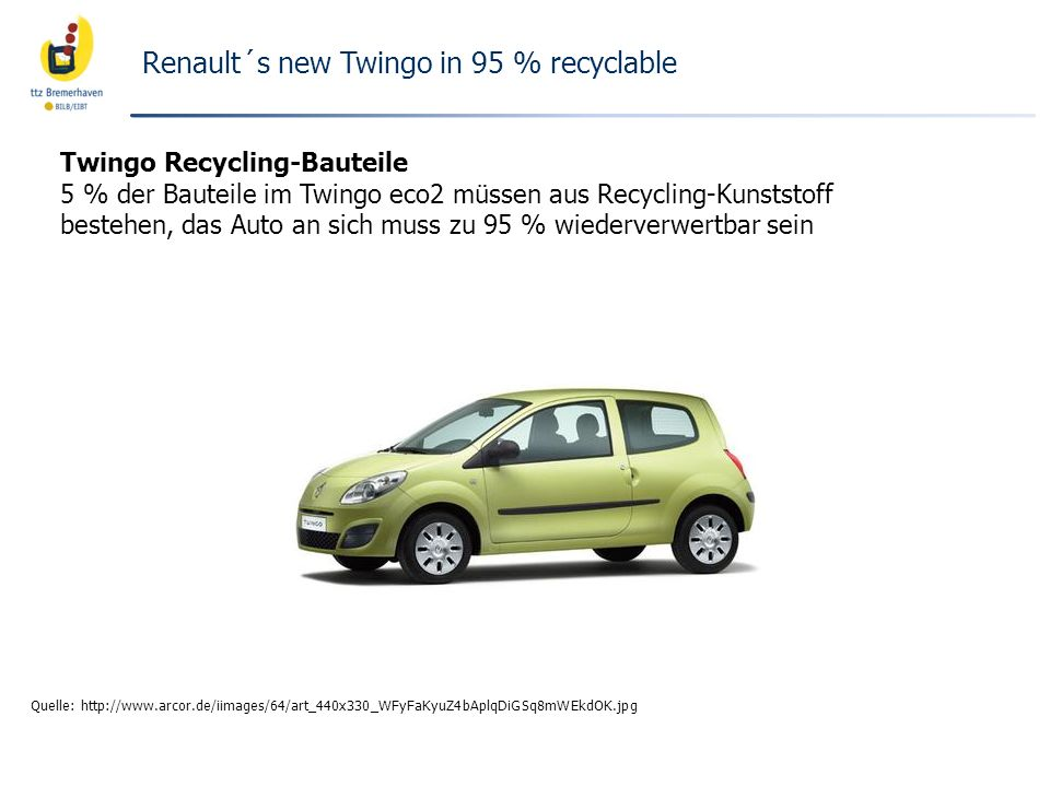 Renault´s new Twingo in 95 % recyclable Twingo Recycling-Bauteile 5 % der Bauteile im Twingo eco2 müssen aus Recycling-Kunststoff bestehen, das Auto a