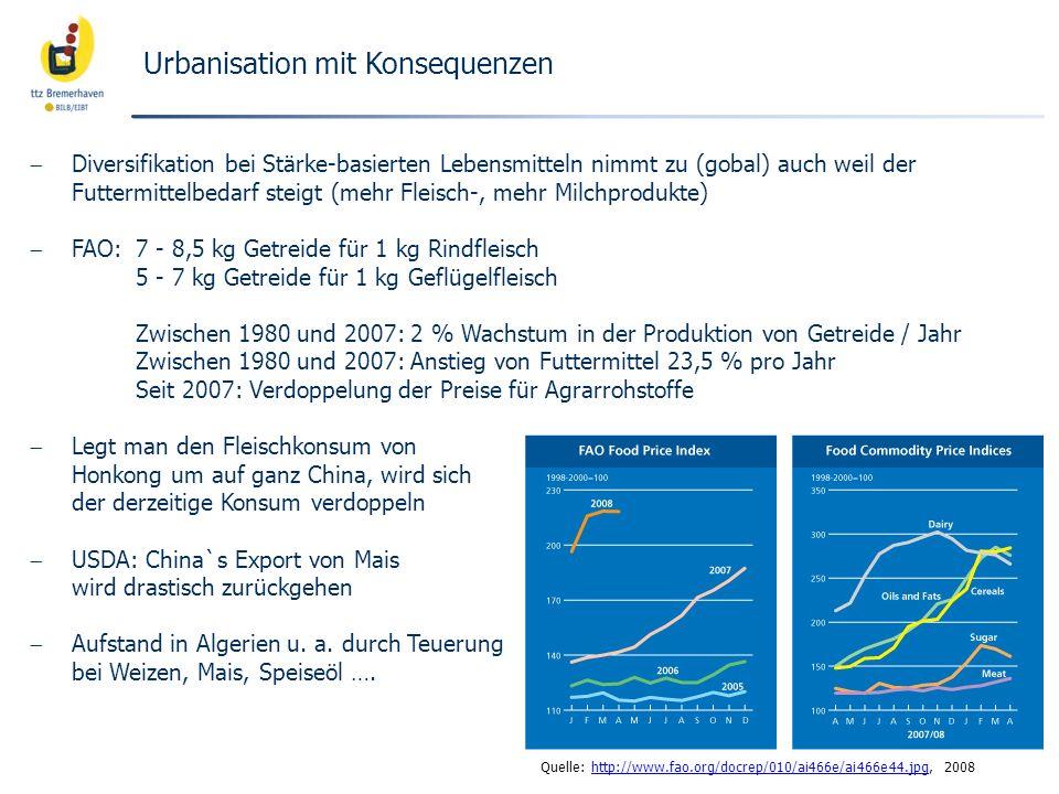 Urbanisation mit Konsequenzen Diversifikation bei Stärke-basierten Lebensmitteln nimmt zu (gobal) auch weil der Futtermittelbedarf steigt (mehr Fleisc