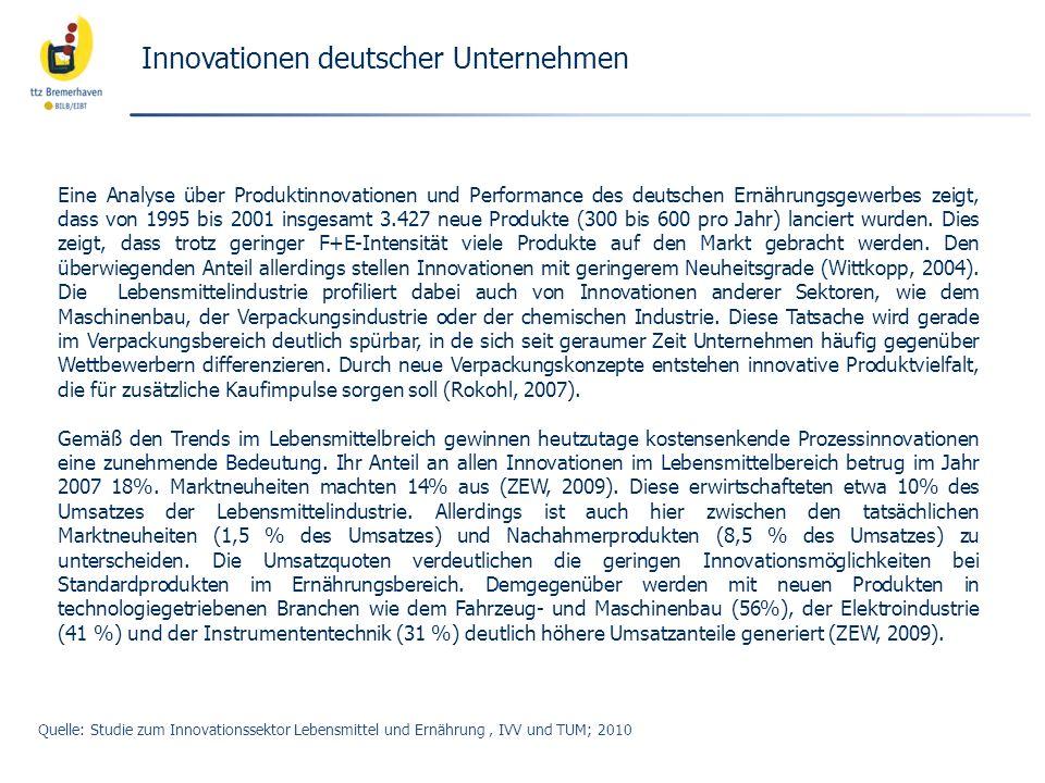 Innovationen deutscher Unternehmen Quelle: Studie zum Innovationssektor Lebensmittel und Ernährung, IVV und TUM; 2010 Eine Analyse über Produktinnovat